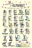 ABC-Poster fürs Kinderzimmer (Ohne Rahmen!)