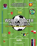 World Soccer Infographics: The Beautiful Game in Vital Statistics