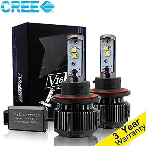 techmax LED bombillas para faros delanteros Kit de conversión 7,200lm 60W 6000K blanca fría CREE–3años garantía