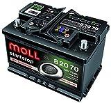 MOLL start|stop EFB 82070