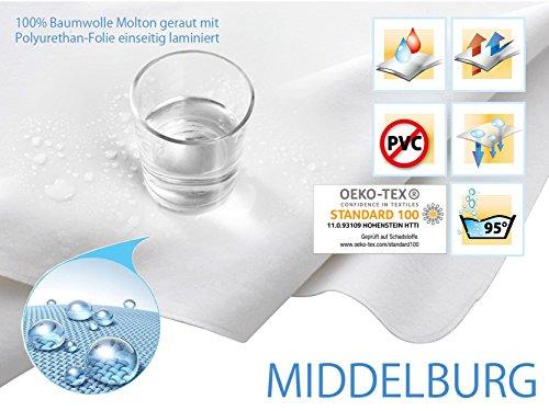 Protector de colchón impermeable Molton 100% algodón áspero - puede ser lavado hasta 95 ° C - con superficie PU de un lado - aproximadamente 200 g / m²