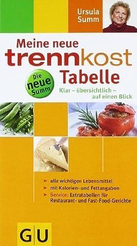 Meine neue trennkost-Tabelle . Summ-Reihe: Klar - übersichtlich - auf einen Blick. Alle wichtigen Lebensmittel. mit Kalorienangaben. Service: ... und Fast-Food-Gerichte (GU Summ-Reihe) von Summ. Ursula (2003) Taschenbuch