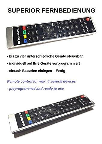 PANASONIC EUR511200[DVD] TV - Ersatzfernbedienung / Remote control