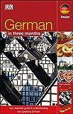 German In...