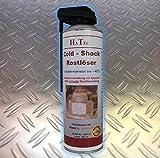 Hatec Cold estremamente antiruggine Anti-Shock con congelante fino a -40°c, antiruggine, schnellr ostloeser, congelante