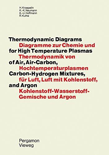 Thermodynamic Diagrams for High Temperature Plasmas of Air, Air-Carbon, Carbon-Hydrogen Mixtures, and Argon (English Edition) - Plasma-air