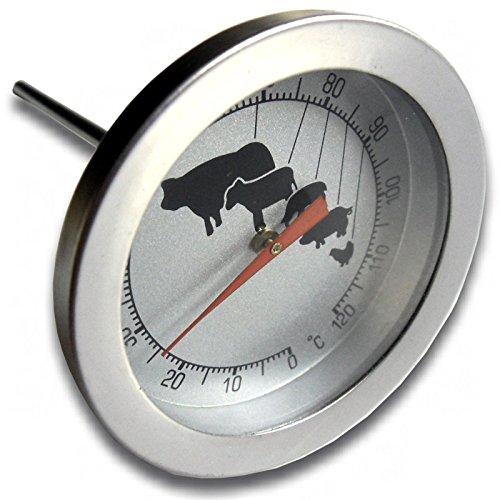 Braten Fleisch Thermometer (*pm* Edelstahl Fleischthermometer Fleisch Braten Thermometer)