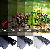 Tönungsfolie Sonnenschutzfolie Scheibenfolie Fensterfolie Sichtschutzfolie Folie Autofolie 95% 300x50cm