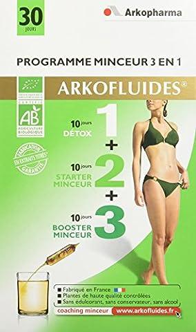 Arkopharma Agriculture Bio Programme Minceur Coffret Détox + Starter Minceur + Booster Minceur 3 x 10