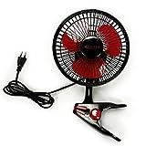 Eco-Fan ClipFan EF150 AC