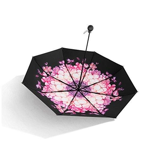 LXY Sunscreen Black Umbrella Folding Umbrella Women UV Sun Umbrellas Umbrella (Color : Pink)