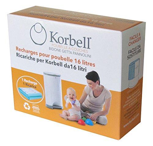 Korbell KB250DR1B Ricarica per Bidone, Confezione 1 Pezzo, Verde, 16 L