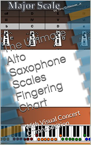 The Ultimate Alto Saxophone Scales Fingering Chart: With Visual Concert C Transposition