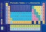 1art1® Tableau de Classification...