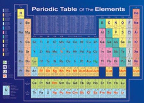 Tableau de classification périodique des éléments Affiche, 92x61