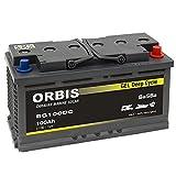 BaSBa Gel BG100DC Versorgungsbatterie Solarbatterie Deep Cycle 100Ah 12V c100