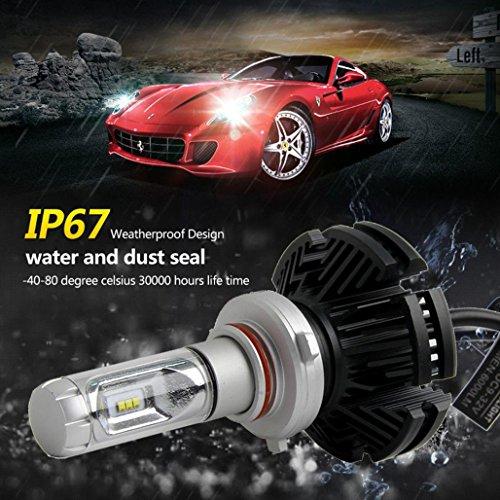 Preisvergleich Produktbild Wawer 2Pcs 9005 9006 50W 12000LM LED Scheinwerfer Kit Hallo / Lo Strahler Xenon CSP Nebelscheinwerfer Abstrahlwinkel 360 ° Betriebstemperatur -40 - + 80  (Schwarz)
