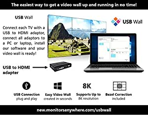 USB Wall - Display your content on a video wall using a standard PC or laptop! Game Changer for video walls! HDMI over USB, USB to HDMI,ThinGlobal MiniPoint USB adaptor