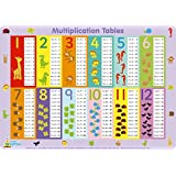 Little Wigwam Multiplication Tables Placemat