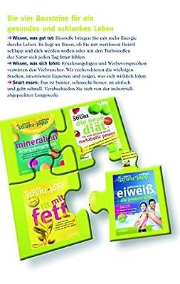 Forever Young - Geheimnis Eiweiß: Die Protein-Diät - aktualisierte Neuausgabe 2014