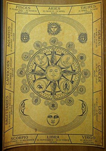 De desplazamiento del zodiaco Celestial