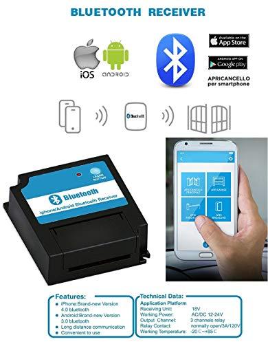 Apricancello Bluetooth 4.0 per Smartphone iPhone e Android cancelli porte garage RICEVITORE RICEVENTE APRI PORTA TENDE