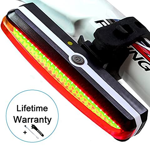 Witmoving Bike Rear Light USB Rechargeable Bicycle Tail Lamp Cycling Back LED COB Light Waterproof USB for Bikes/Helmets/Bags/Dogs( 6 Modes Options,USB Cable, 500mah Lithium Battery)
