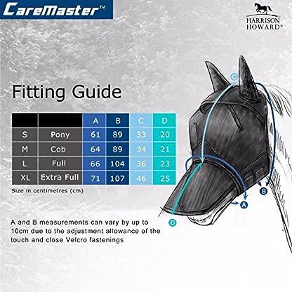 Harrison Howard CareMaster Fly Mask Full Face Moonlight Silver (S; Pony) 3