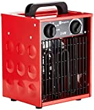 Kingavon BB-FH207 Industrial Heater Best Review Guide