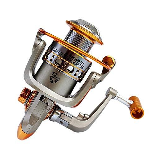 CamKpell Volle Aluminium-Angelschnurrolle 5,2: 1 Superstarke Angelrolle Ultra Glatt und Fade Free Fishing Spinner