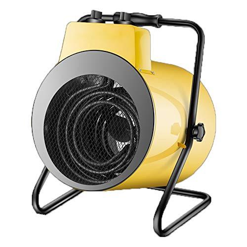 Termoventiladores calefactores cerámicos
