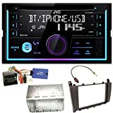 JVC KW-R930BT Bluetooth USB MP3 Autoradio CD AOA2.0 iPhone iPod Doppel Din Einbauset für Mercedes C-Klasse W203 CLC CL203 S203