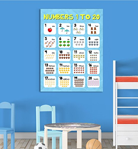 Inspiriert wallsâ ® Zahlen (1–20) blau Kinder Learning Educational Poster Wall Chart Kinderzimmer