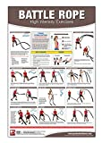 Battle Rope Poster/Chart: High Intensity Training