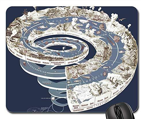Preisvergleich Produktbild Mouse Pads - Geological Time Spiral Graphic History Evolution