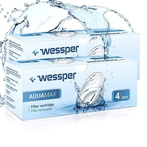 Wessper Pack 8 Wasserfilter Kartuschen Kompatibel mit BRITA Wasserfilter Maxtra, AmazonBasics