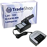 Trade Shop batteria caricatore universale (1,2V 18V) Stazione di Ricarica Veloce caricatore per Black & Decker BL1514BL1518bl1520BL20bl2018BL2020bl3018bl3020bl4018bl4020bpt318bpt318-XE ccs818ccs818–2cd1200sk