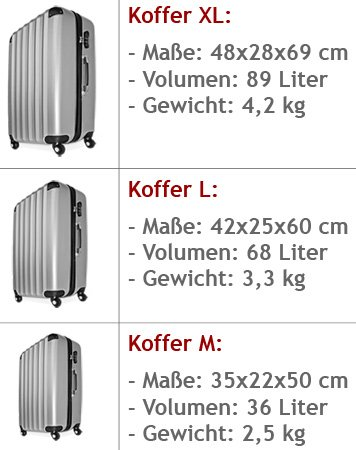 Hartschale Hartschalenkoffer Hard Shell Solo Trolley Koffer Reisekoffer Gepäck Rollkoffer ABS-Schale - Alu-Teleskopgriff - gummierte Rollen - Zahlenschloss - M hellblau