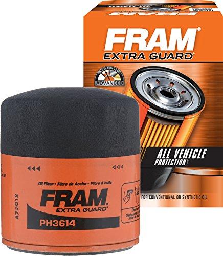 FRAM PH3614 Ölfilter