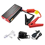 Best Jump Starters - ARTECK 600A Peak Car Jump Starter Review
