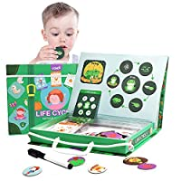 LONEEDY Magnetic Jigsaw Toys Early Childhood Cognition Lifecycle of Animal Plants Puzzles Toys for Kids, Erasable Pen Painting Board Teaching Aids Toy Gift for Children