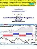 Come fare trading col filtro di Laguerre & Corinnah: A fast & day  trading protocol (Fast Trading Series Vol. 34)