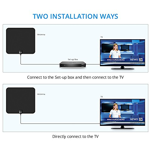 Pictek antenna tv da interni con 3m cavo e ultra sottile - Cavo antenna tv piatto per porta finestra ...