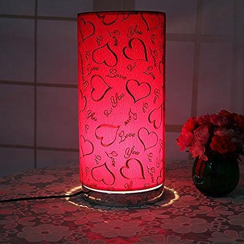 American prodotti freschi delle piccole lampade tessuti dimming lampade da comodino decorato camera da letto (Giardino Insalata Fresca)