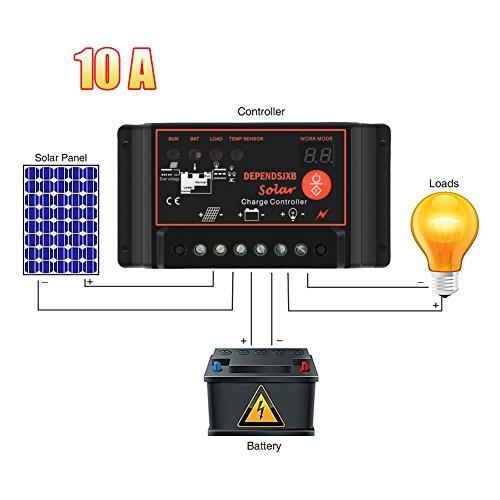 10 A Régulateur solaire Régulateur de charge intelligent LCD écran Thunder-proof étanche résistante aux chutes Street lampe 12/24 V trois Proofings solaire contrôleur Micro USB 5 V 2 A Digital Tube 10A