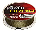 Ultima E1116 Power Braid Super Strong Micro Braid Fishing Line - Moss Green