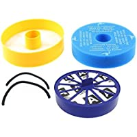 Spares2go Washable Pre Motor Filter & Post Motor Allergy HEPA Filter with Seal Kit for Dyson DC14 DC14i Vacuum Cleaner
