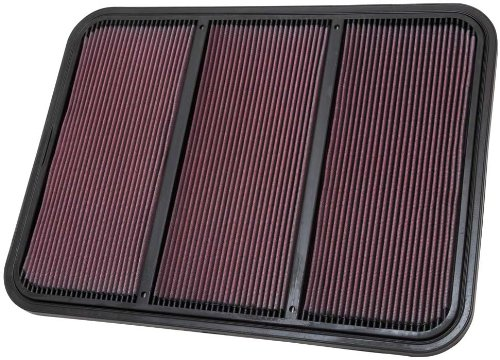 kn-33-2495-special-filter-for-indy-racing-league