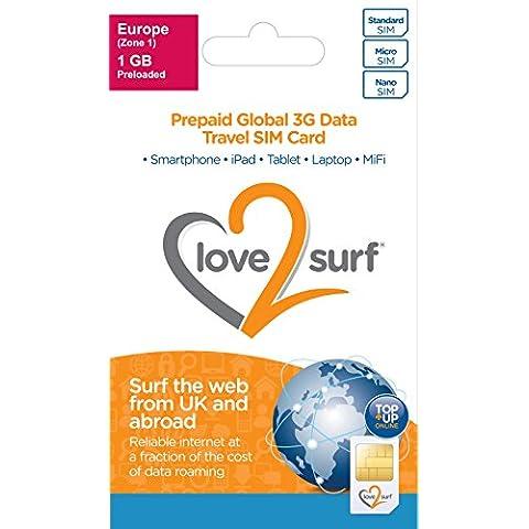 Tarjeta Triple SIM Internacional de Datos 3G SIM para Viajes • 114 países - EUROPA - 1GB