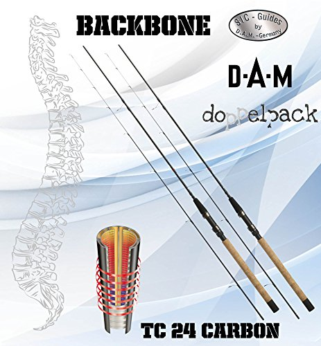 2 Stk. DAM Backbone MULTIPICKER, 2+3 tlg. - Pickerrute (Doppelpack)